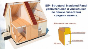 SIP - Structural Insulated Panel